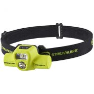 USB HAZ-LO® INTRINSICALLY SAFE HEADLAMP